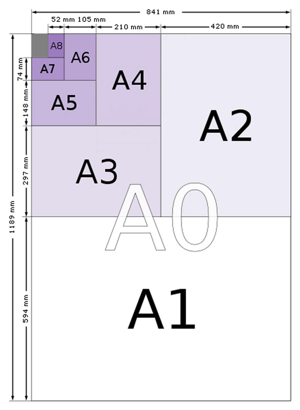 A Series Paper Sizes Full Diagram